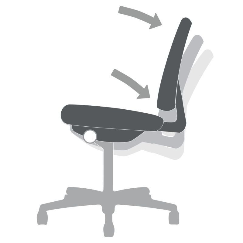 office chair serial number lookup